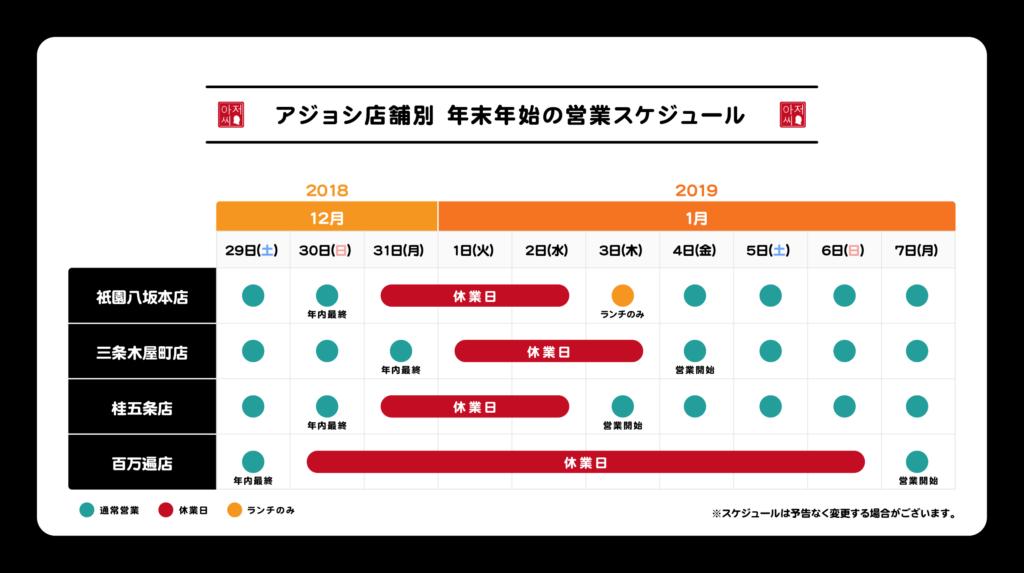 アジョシ全店舗 年末年始スケジュール(2018年-2019年)